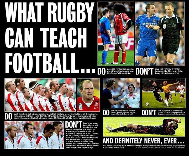 Rugby Vs Soccer Rugby Quotes Rugby Memes Rugby Girls