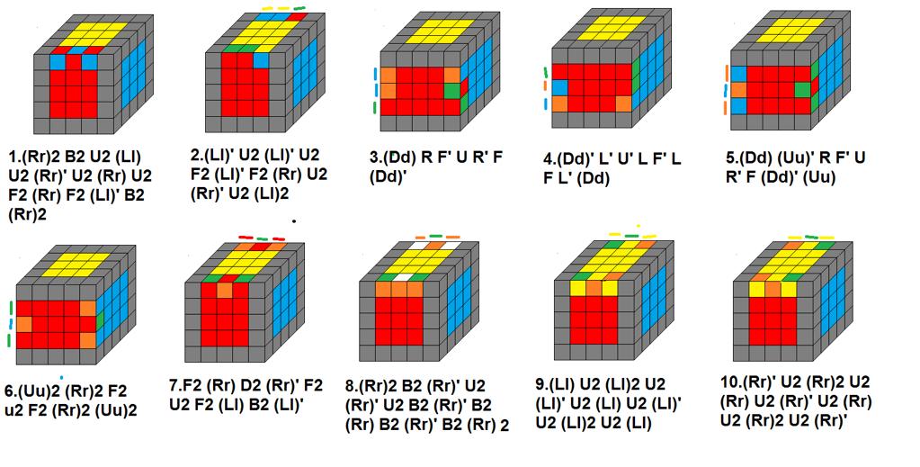 5x5 Edge Parity Algorithms Imgur Rubiks Cube Solution Rubiks Cube Rubix Cube