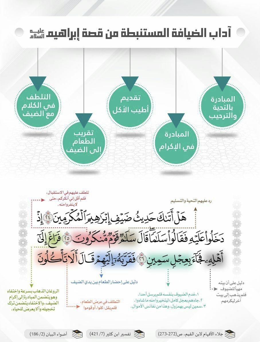 Pin By Mohamed Ezzat On آيات بينات In 2021 Learn Quran Quran Tafseer Quran Verses