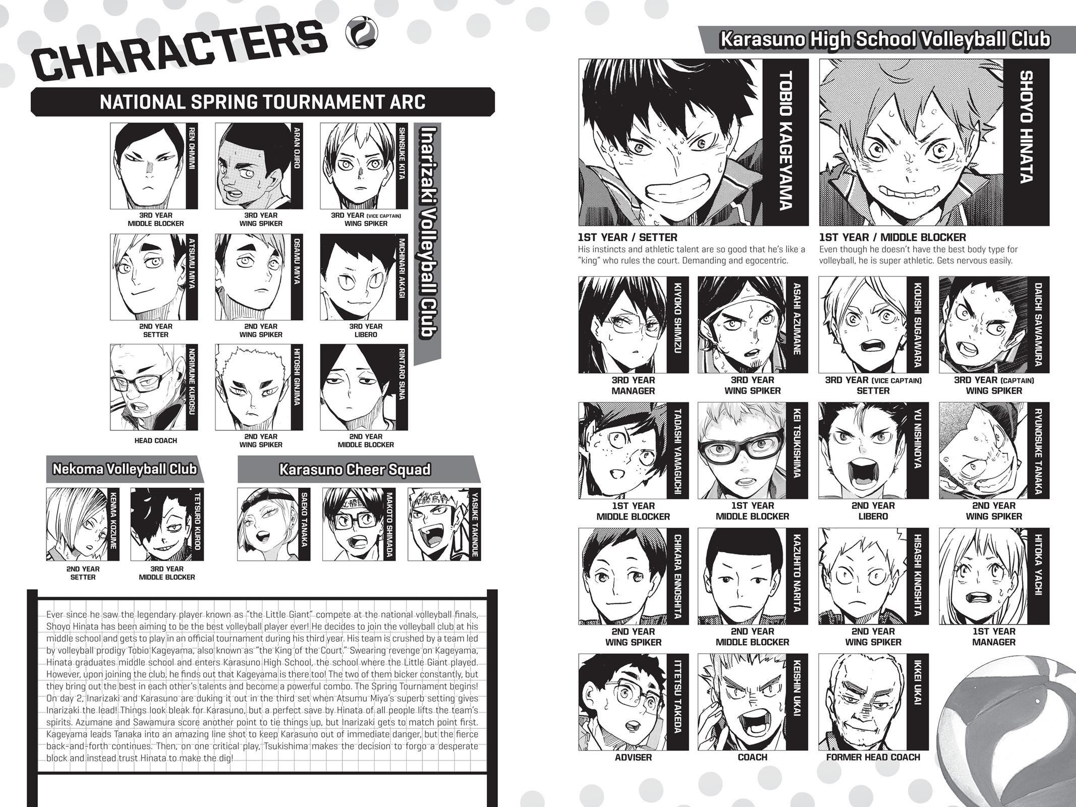 Haikyuu Chapter 288 Read Haikyuu Manga Online In 2020 Haikyuu Chapter Haikyuu Anime Sub indonesia, baca komik haikyuu!! haikyuu chapter 288 read haikyuu