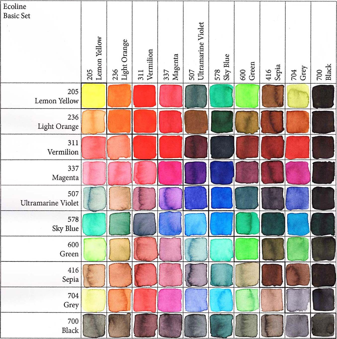 Ecoline Acuarela Liquida Paleta De Colores Farbkarten