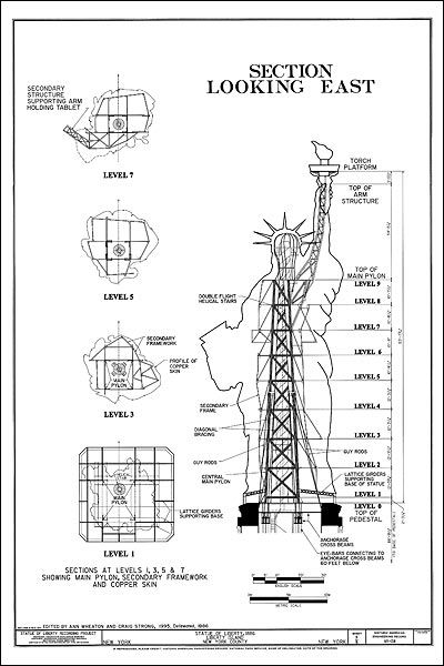 Statue of Liberty Architecture Drawing NYC New York City