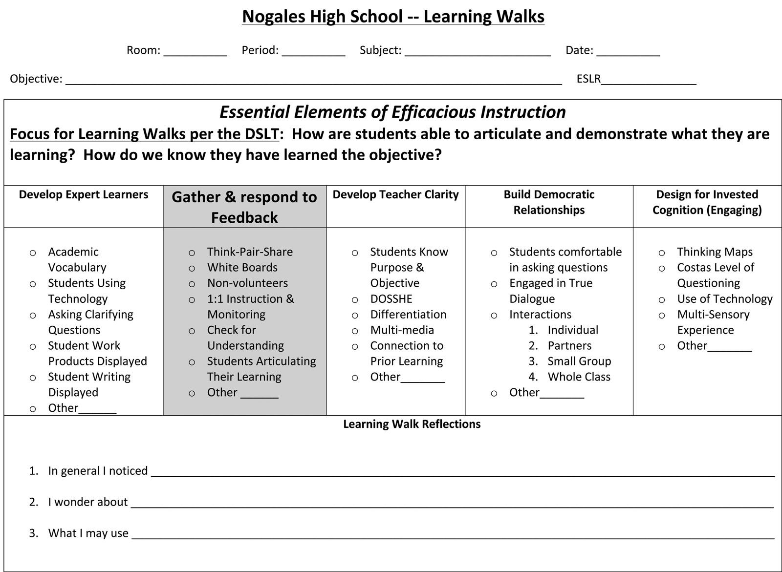 Good Peer Evaluation Form For Teachers To Learn From Each Other