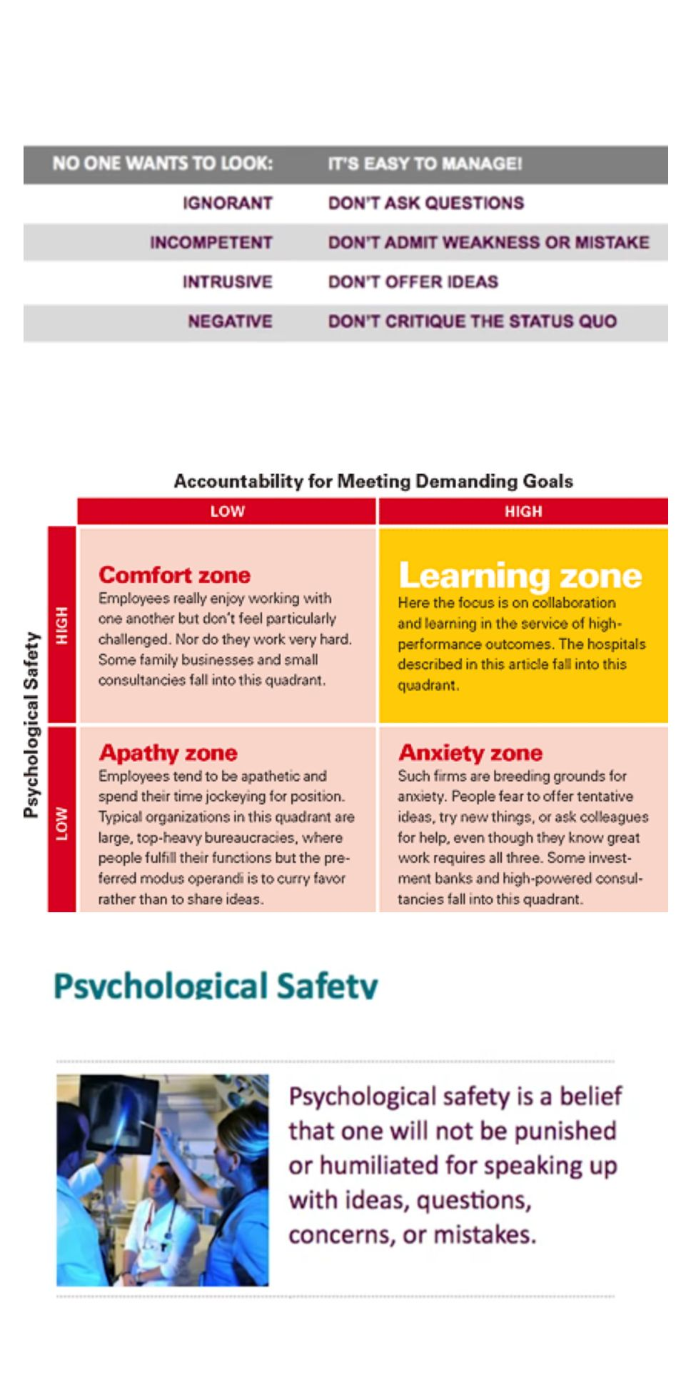 Psychological Safety Harvard business school, Leadership
