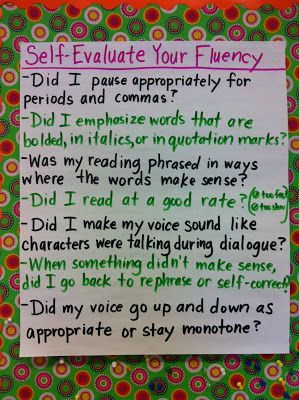 Reading Flucency Checklist For Students Anchor Charts