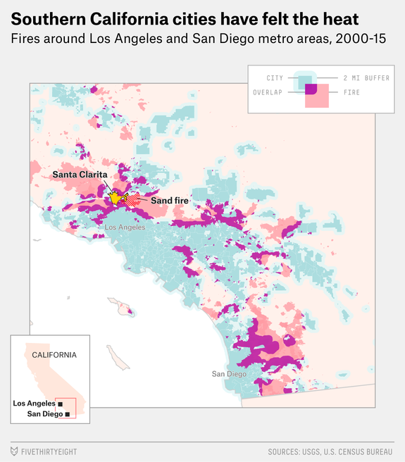 Cities In Southern California Can T Escape The Fire At Their Door California City California Los Angeles San Diego