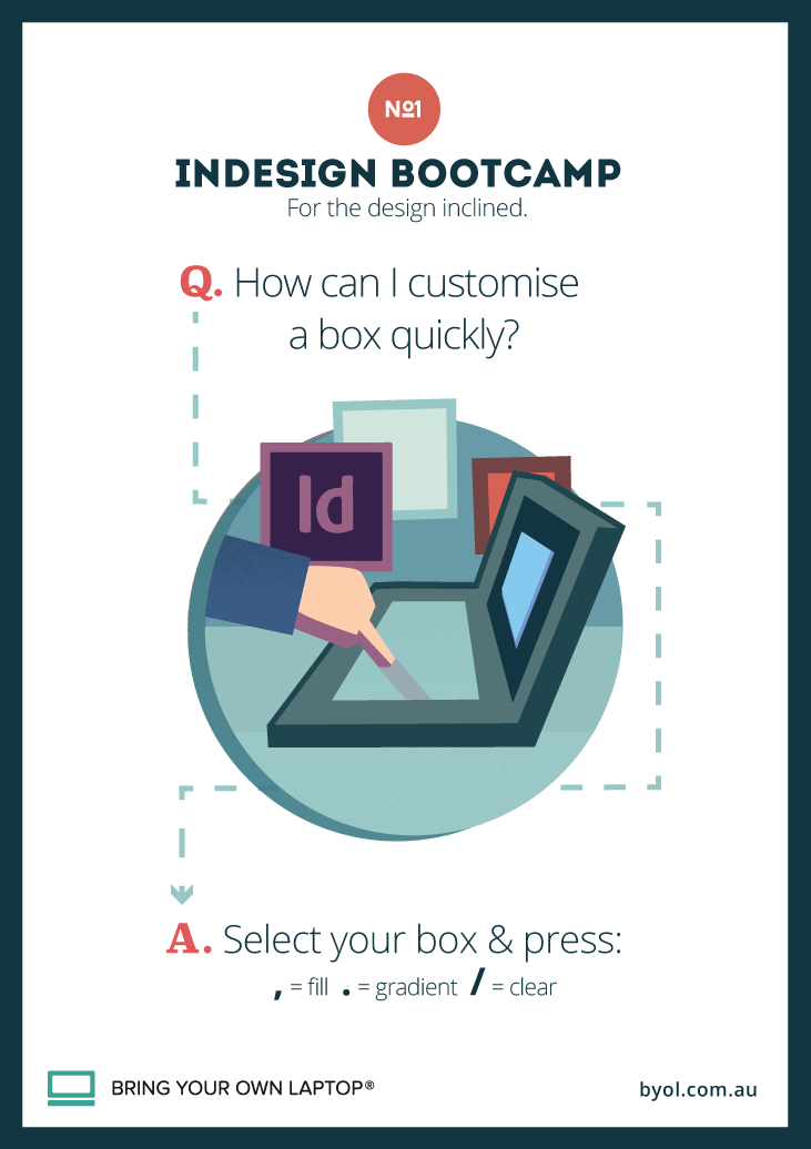 Indesign Tip 1 How Can I Customise A Box Quickly Learning Graphic Design Indesign Tutorials Graphic Design Tutorials