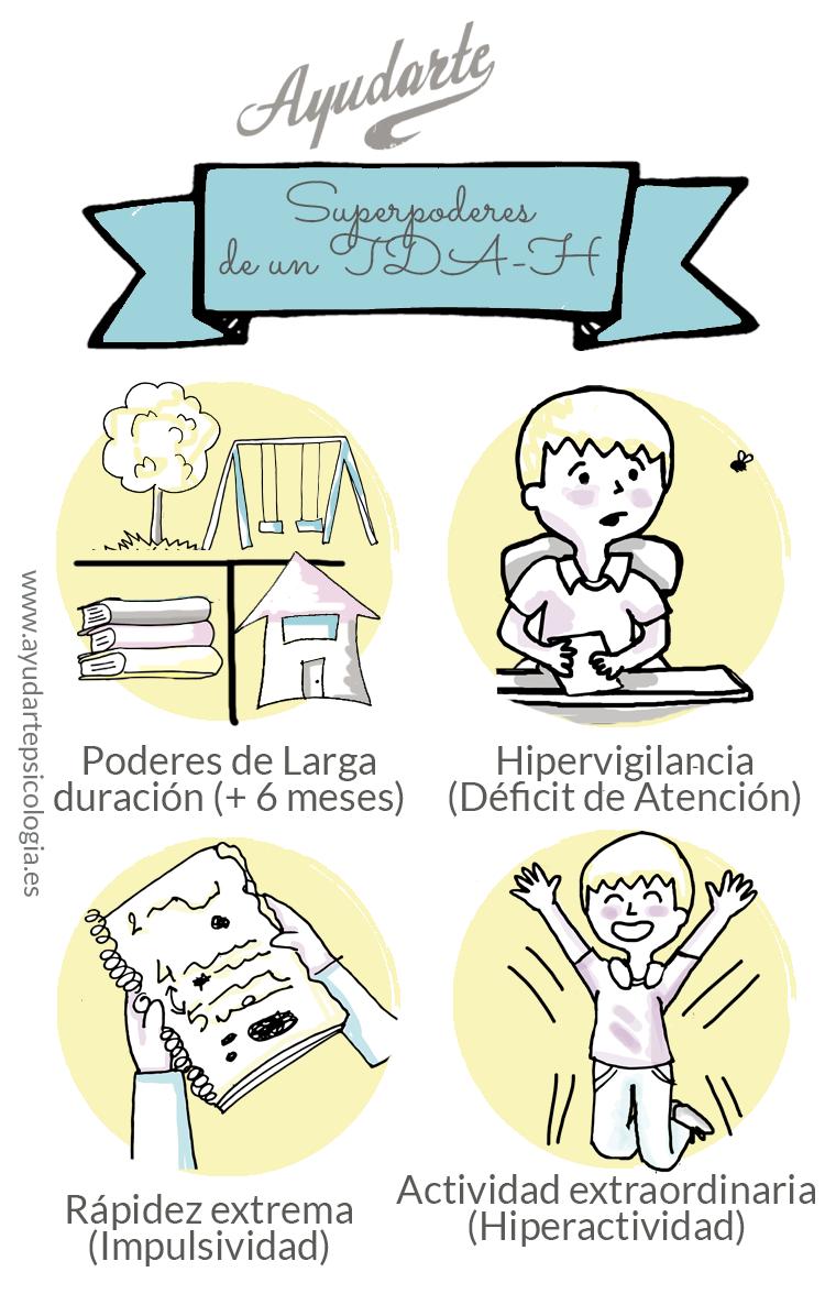deficit trastorno atención inatención hiperactividad impulsividad niños