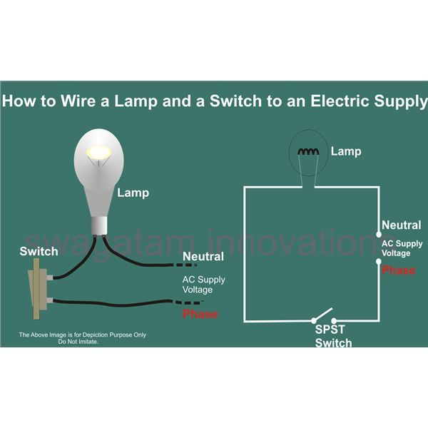 wiring diagram for house light switch, http://bookingritzcarlton.info/wiring -diagram-for-house-light-switch/   light switch wiring, simple lighting, light  switch  pinterest