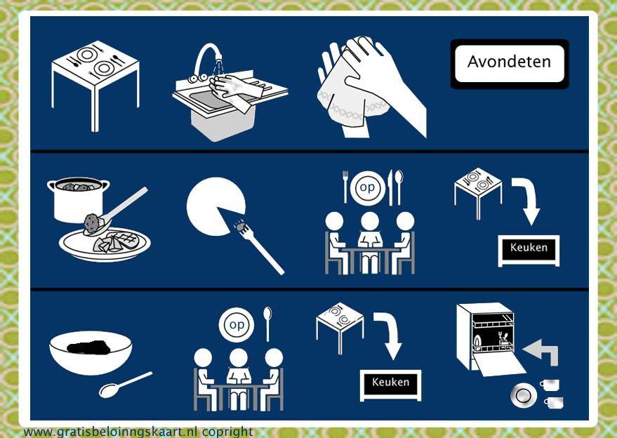 Vaak Zeer Pictogrammen Downloaden Autisme AI53 | Belbin.Info @RB37