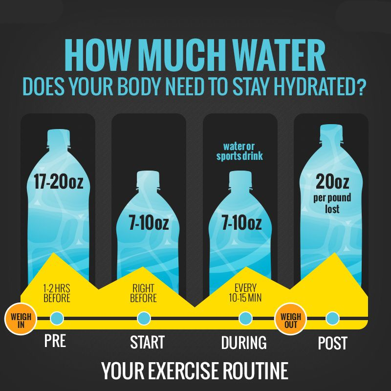 Do *NOT* Try Without Using This Daily Water Intake