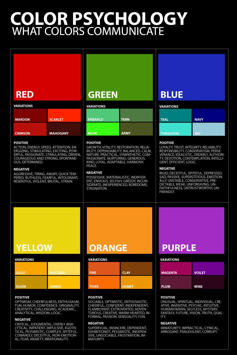The Color Wheel Chart, Poster For Classroom