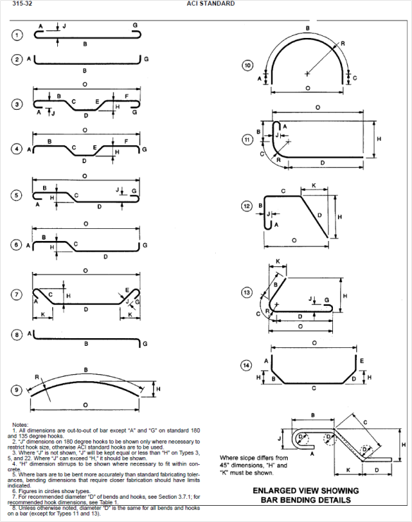 crsi rebar bending chart: Crsi rebar bending chart reinforcement weight chart image