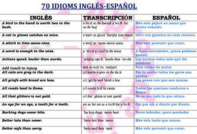 70 Expresiones Y Refranes Idioms Inglés Español Con Pdf Aprende Inglés Sila Refranes Ingles Expresiones En Ingles
