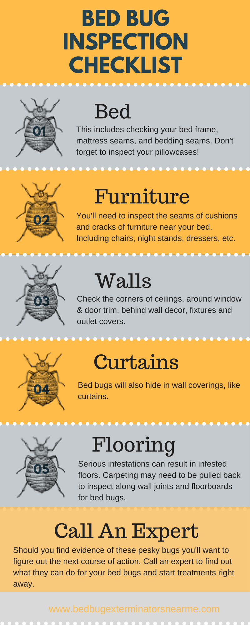 Bed Bug Inspection Checklist Infographic Bed Bugs Inspection Checklist Essential Oil Bug Repellent