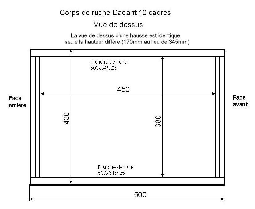 corps de ruche dadant 10 cadres vue de dessus jpg 825 678 pixels plans de ruche pinterest. Black Bedroom Furniture Sets. Home Design Ideas