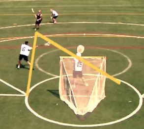 How it Works: Shooting Space in Women's Lacrosse