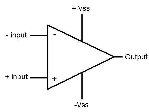 TI_OPAMP_TUTORIAL | OPAMP | Diagram, Pdf, Chart