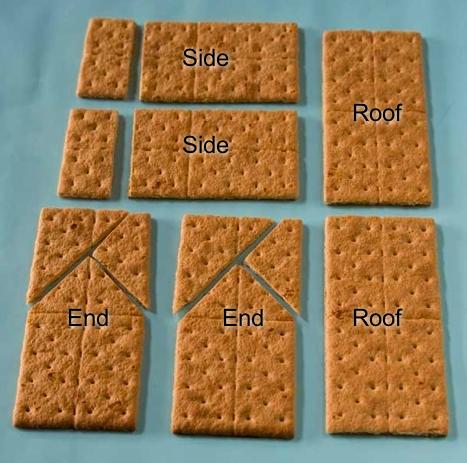 graham cracker gingerbread house template  Seven Ways to Make a Gingerbread House | Graham cracker ...