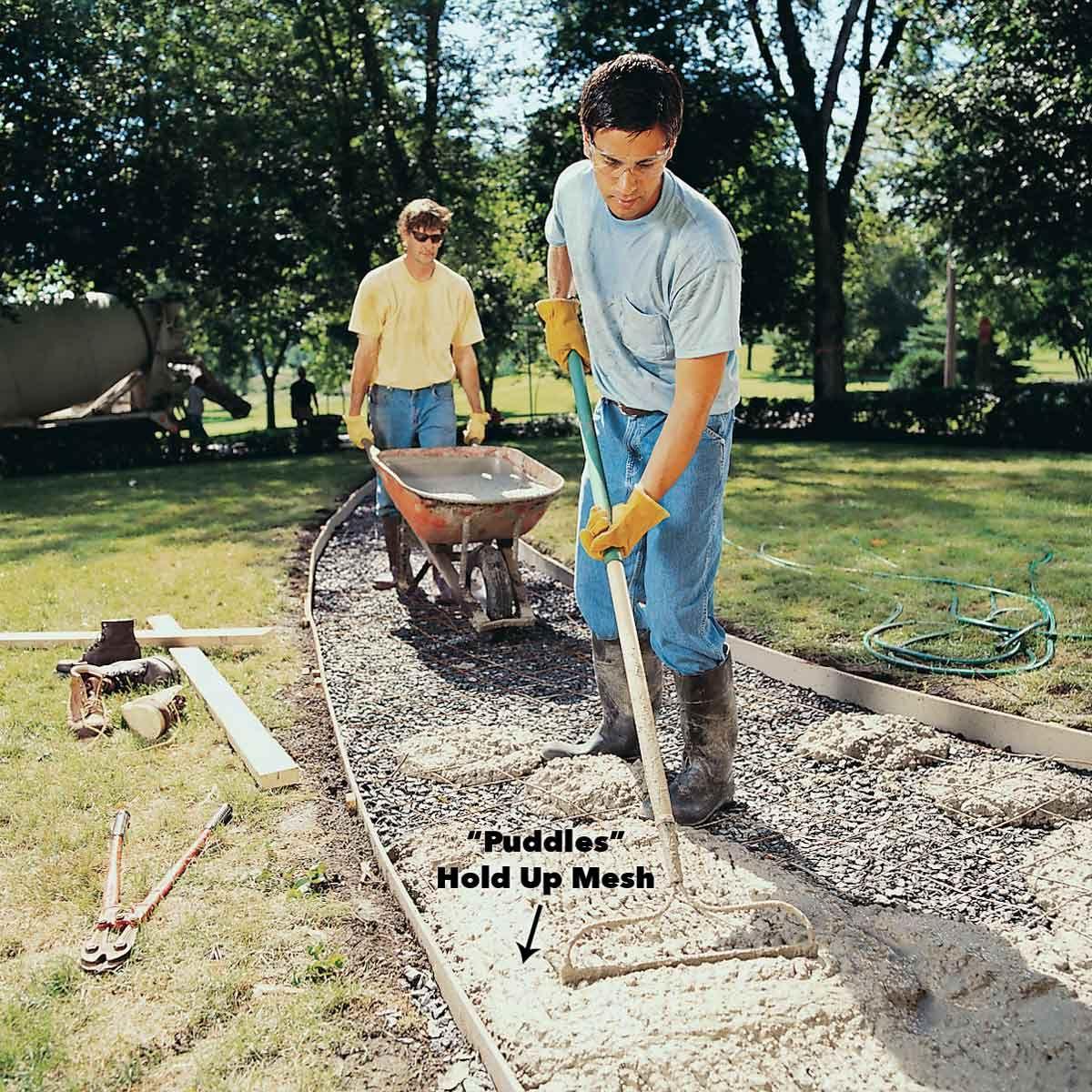 How to pour a concrete sidewalk concrete concrete