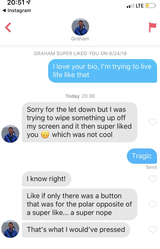 Buttons what tinder the do mean on What Is