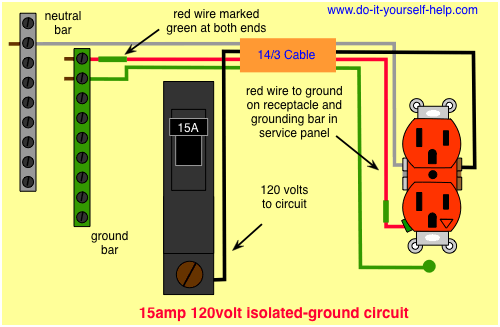 wiring diagram for a 15 amp isolated ground circuit