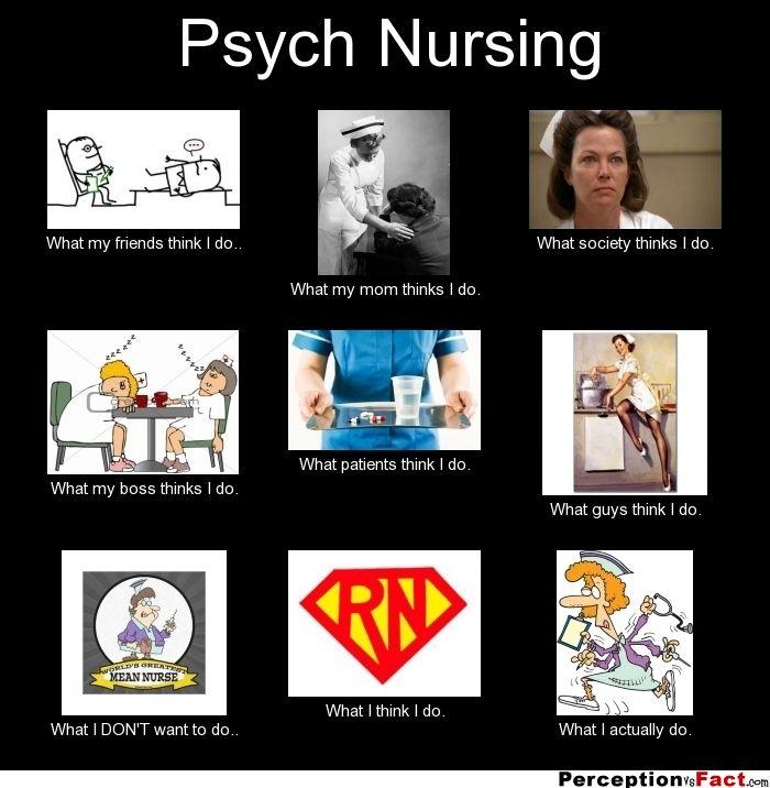 Quiz: What Do Nurses Really Do?
