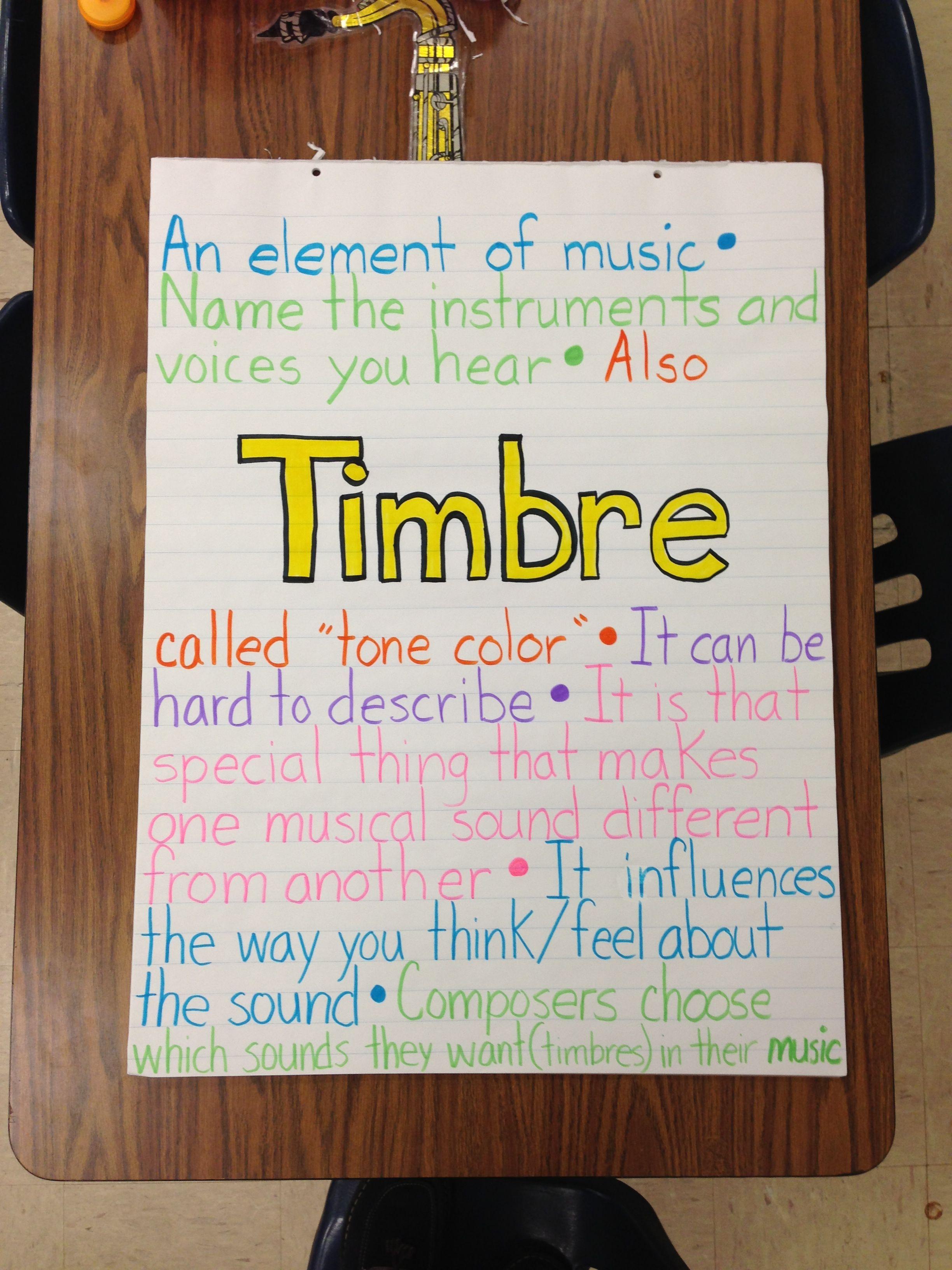 Anchor chart, timbre, music | Music anchor charts, Teaching music, Music education classroom
