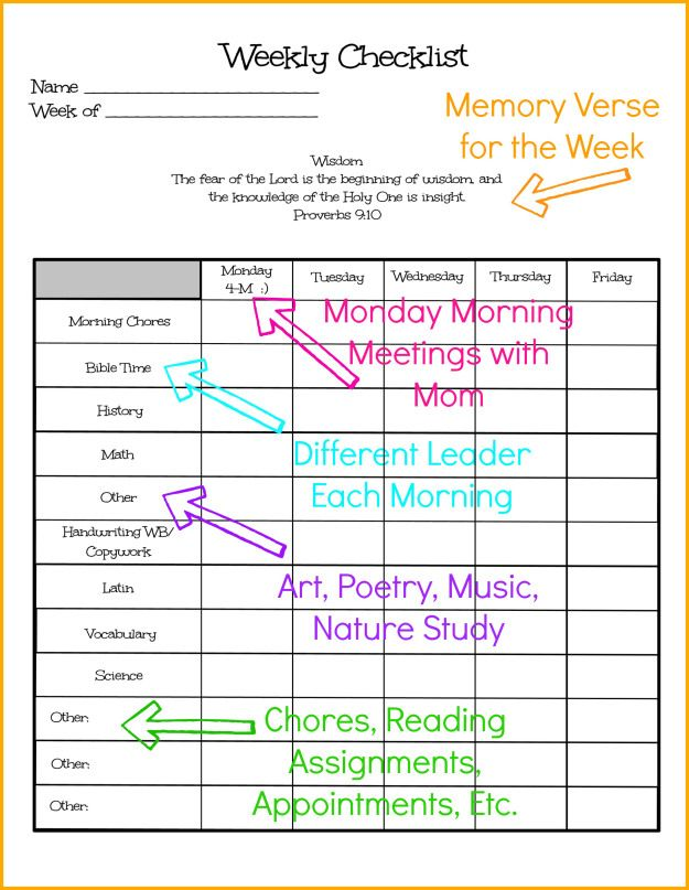 Back to School Checklist for Kids - weekly checklist
