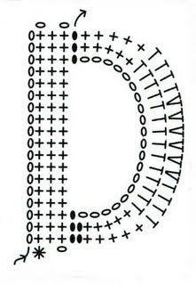 Crochet letters patterns diyartsy pinterest crochet letters crochet alphabet letter patterns free symbol patterns for letters of the alphabet thecheapjerseys Choice Image