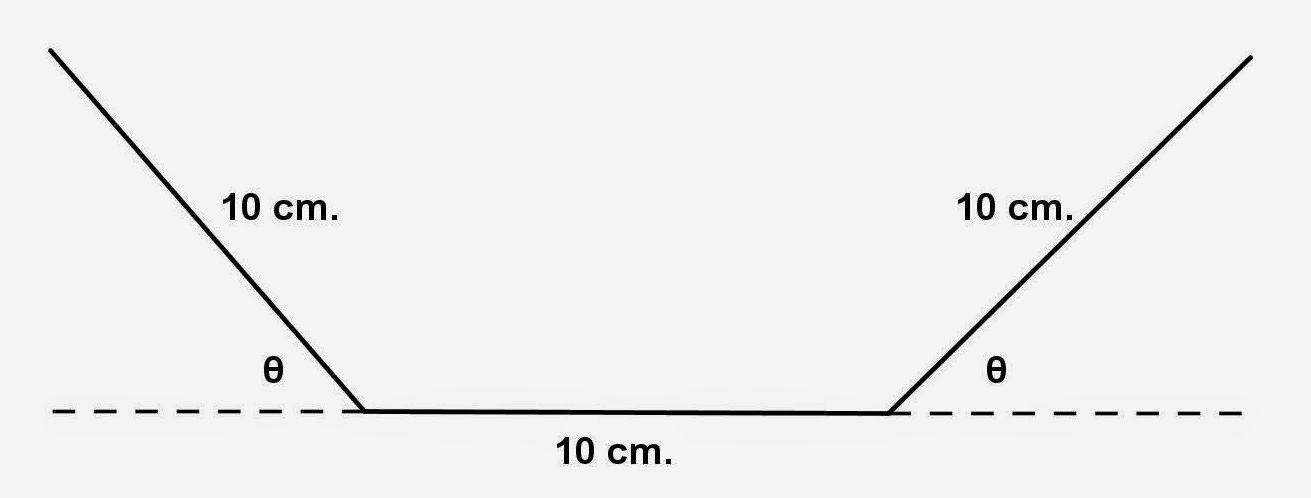 Maximum And Minimum Problems 9 Maxima And Minima Differential Calculus Calculus