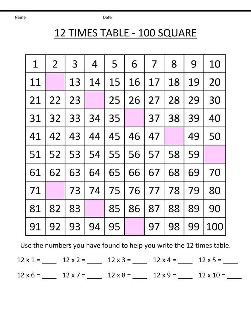 12 Times Table Worksheets Square (Dengan gambar)