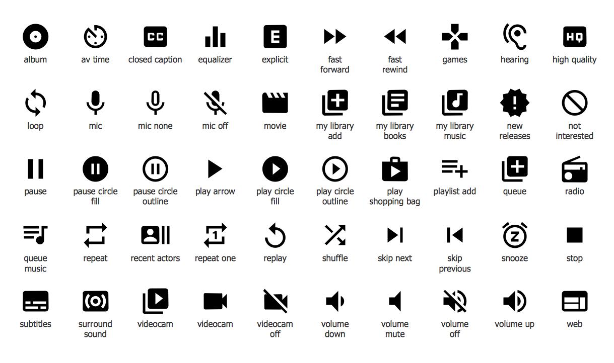 Android-systeem Icons List (Bovenkant van het scherm