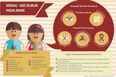 Gawat.. Faktor Kemiskinan dan Kesehatan Picu Warga Lampung