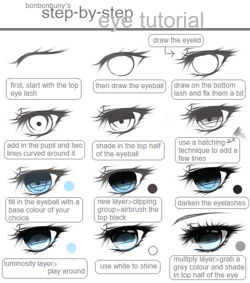 Step By Step Eye Colour Tutorial By Jinkuri On Deviantart Digital Painting Tutorials Manga Eyes Anime Drawings Tutorials