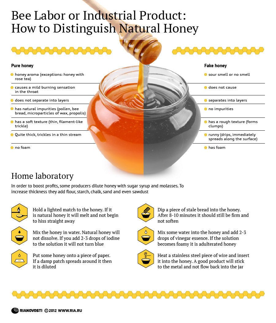 Bee Labor or Industrial Product: How to Distinguish Natural Honey