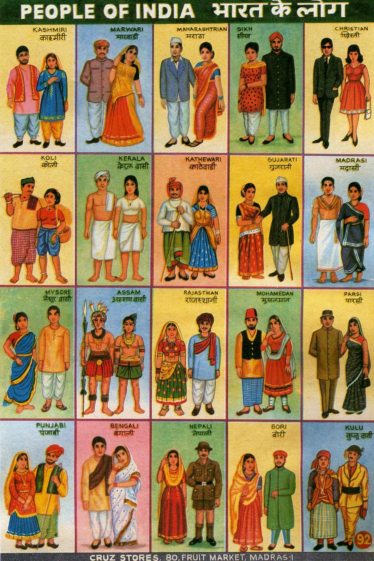 People of india old chart from unknown source also rh pinterest