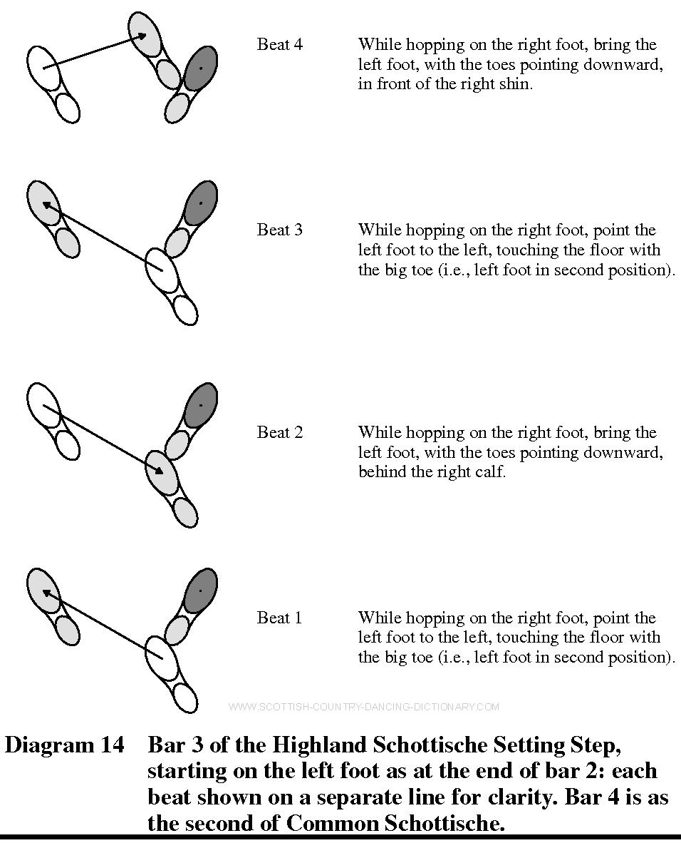 Highland Schottische Setting Step Bar 3 Scottish Lass Pinterest Ballroom Dance Steps Diagram