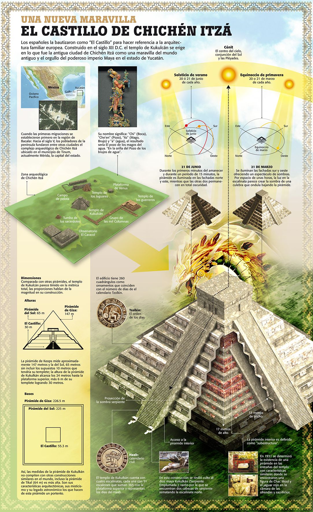 Chichen Itza Castle Visualoop Mexico History Mayan Culture Spanish Culture