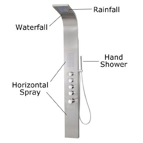 Decor Star 004 Ss Stainless Steel Rainfall Shower Panel Rain Mage System Thermalstatic Faucet With