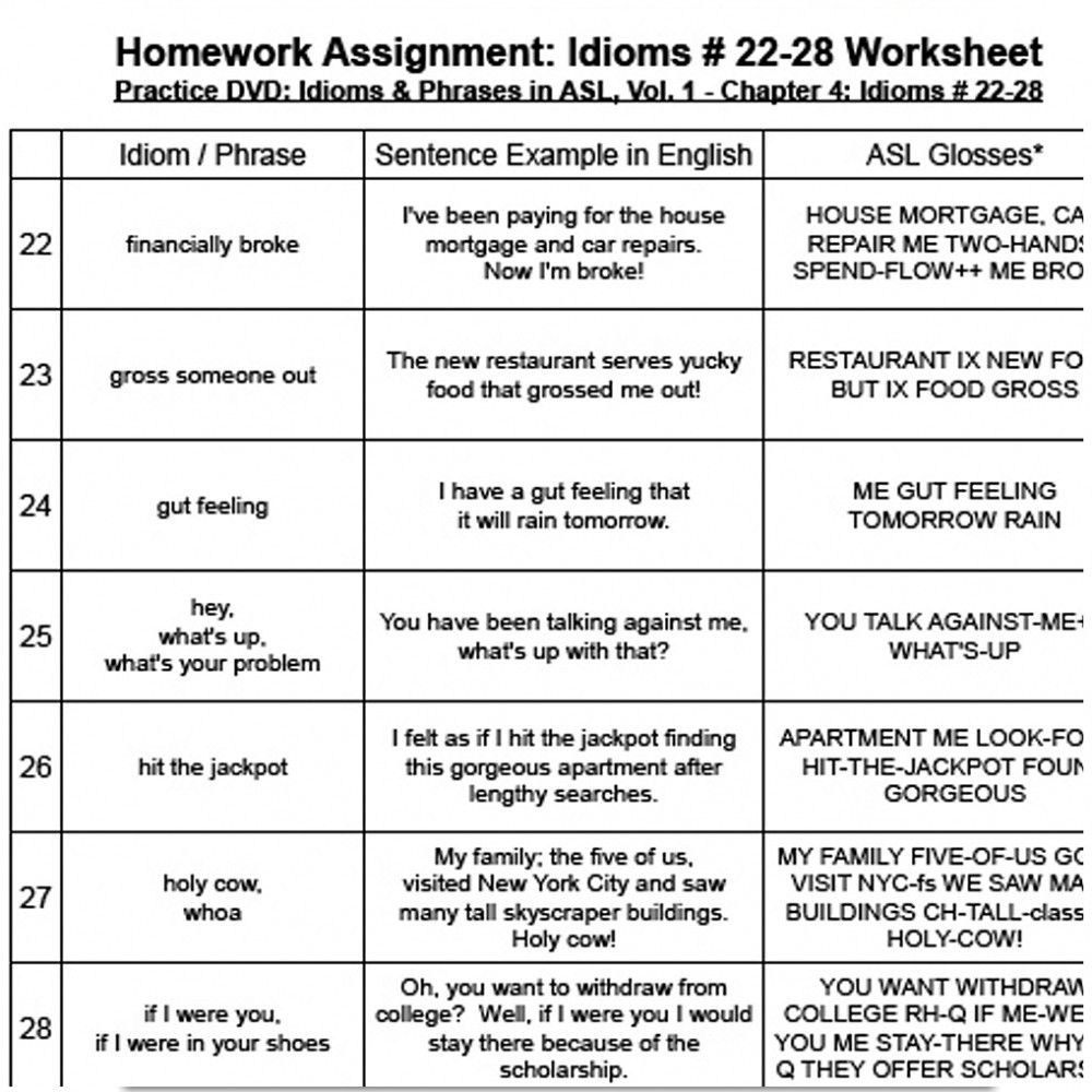 Uncategorized Idiom Worksheets Pdf idioms examples google search pinterest search