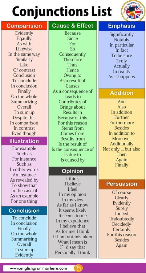 Detailed Conjunctions List in English - English Grammar Here