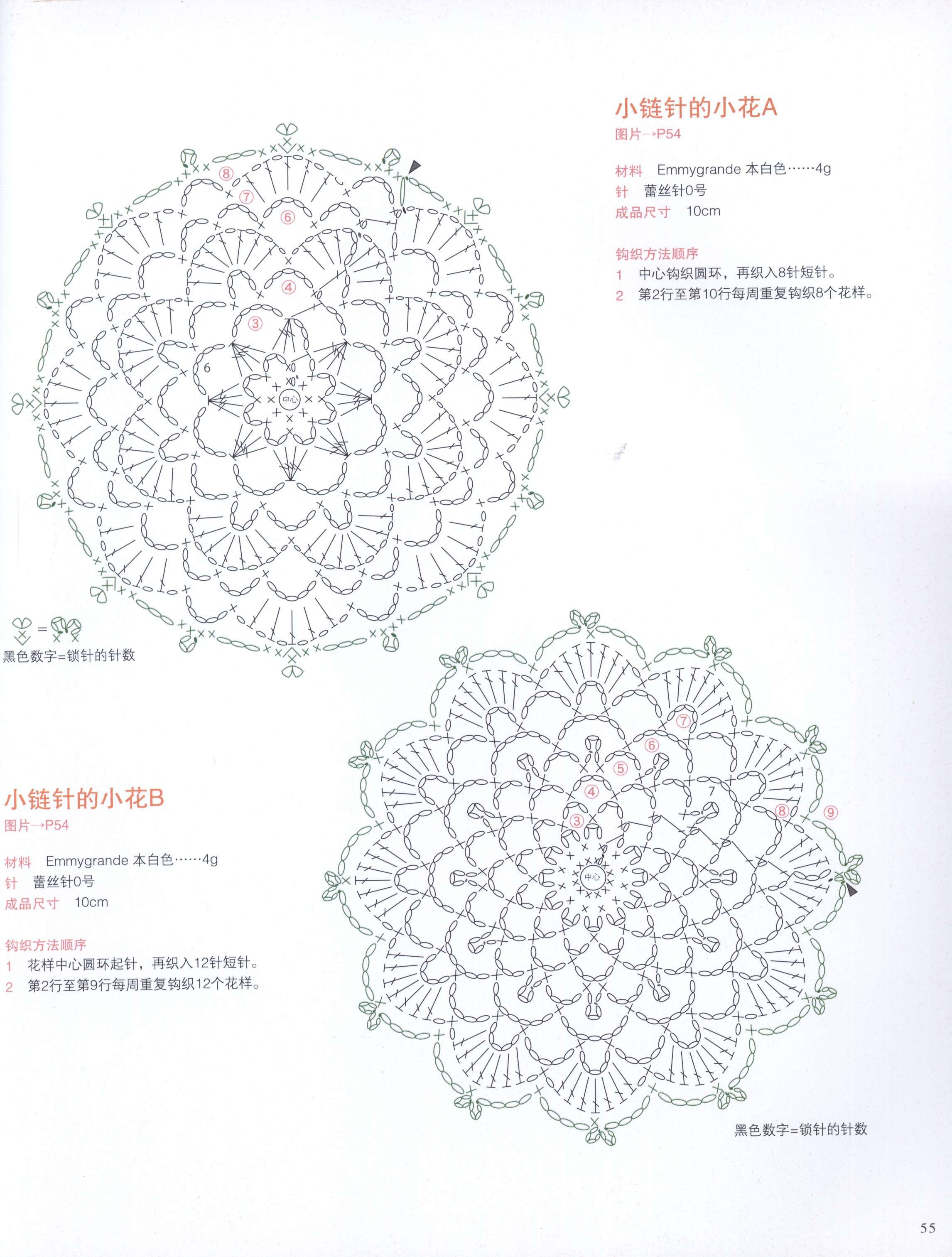 Crochet Round Motifs Diagram
