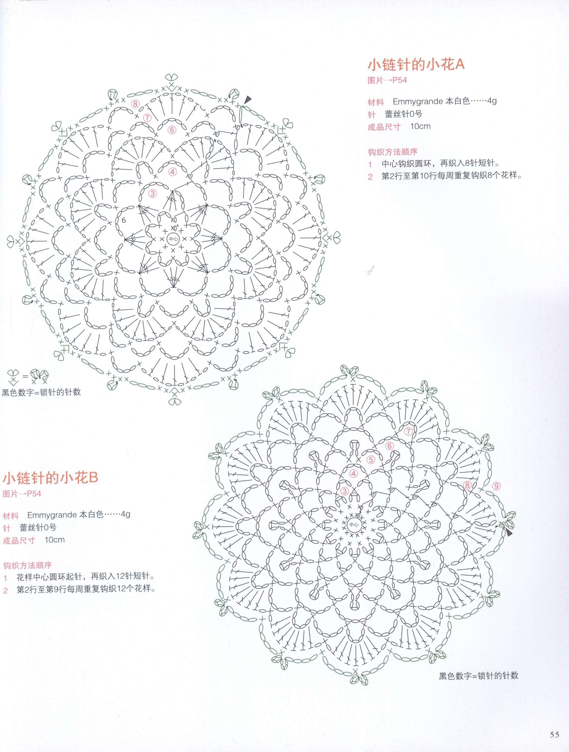 Crochet Round Motifs Diagram