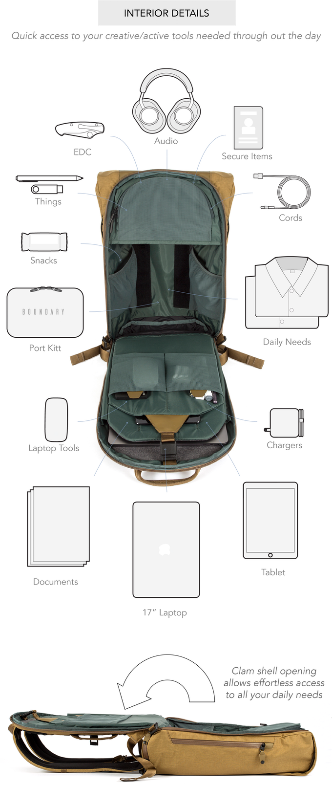 Errant  The Ultimate Everyday Backpack by Boundary — Kickstarter ... aae04d7c88fa6