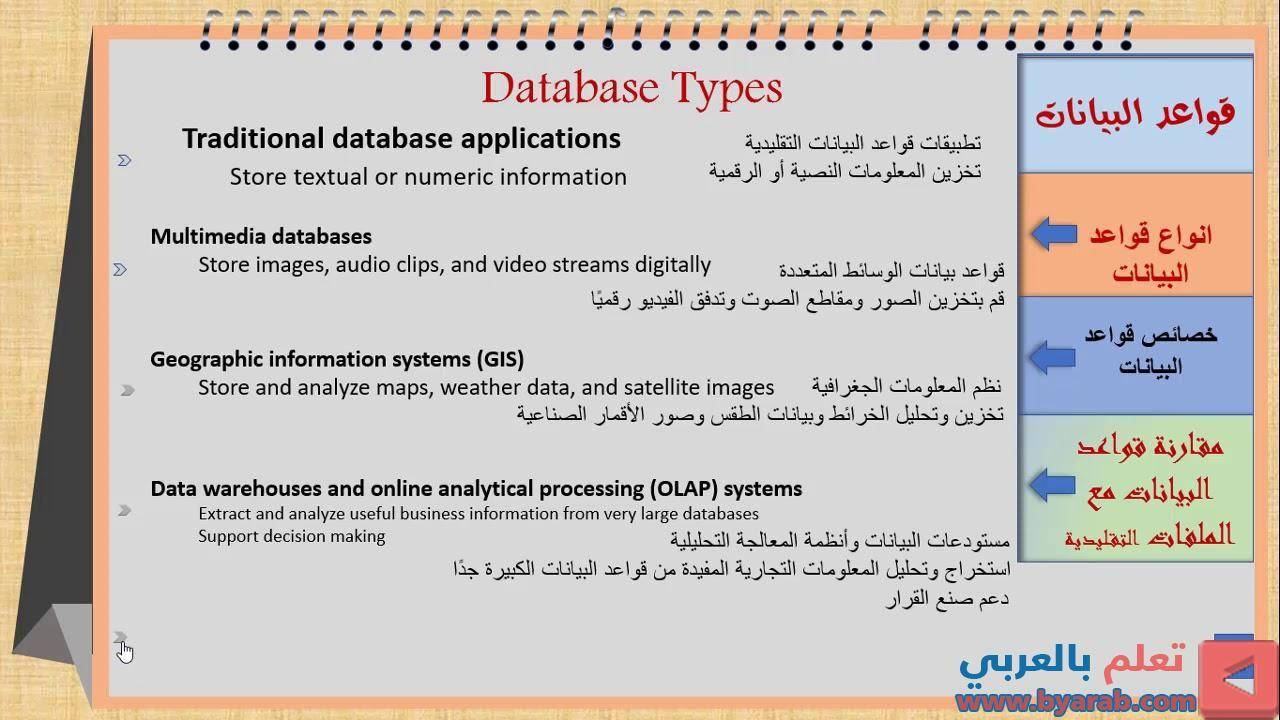 معهد تقني ناصرية قواعد بيانات أول محاضرة 1 صلاح ذياب Video Streaming Store Image Streaming