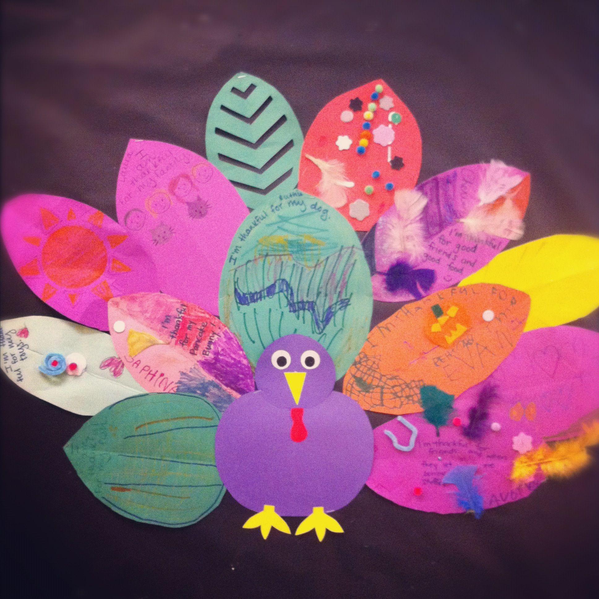 Thankful Turkey Kindergarten 2nd grade Integrates history and art
