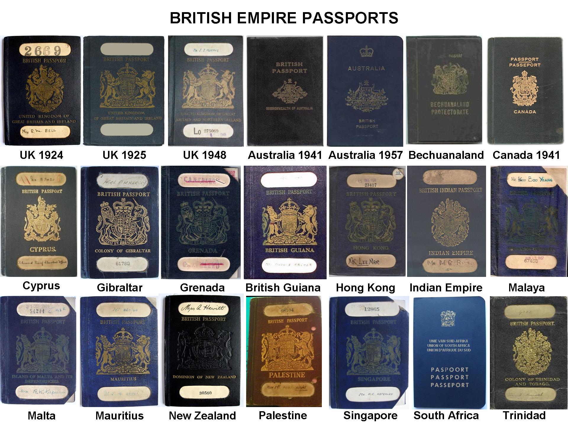 British Empire Passports