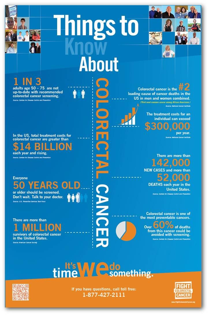 Pin On Colon Cancer Awareness