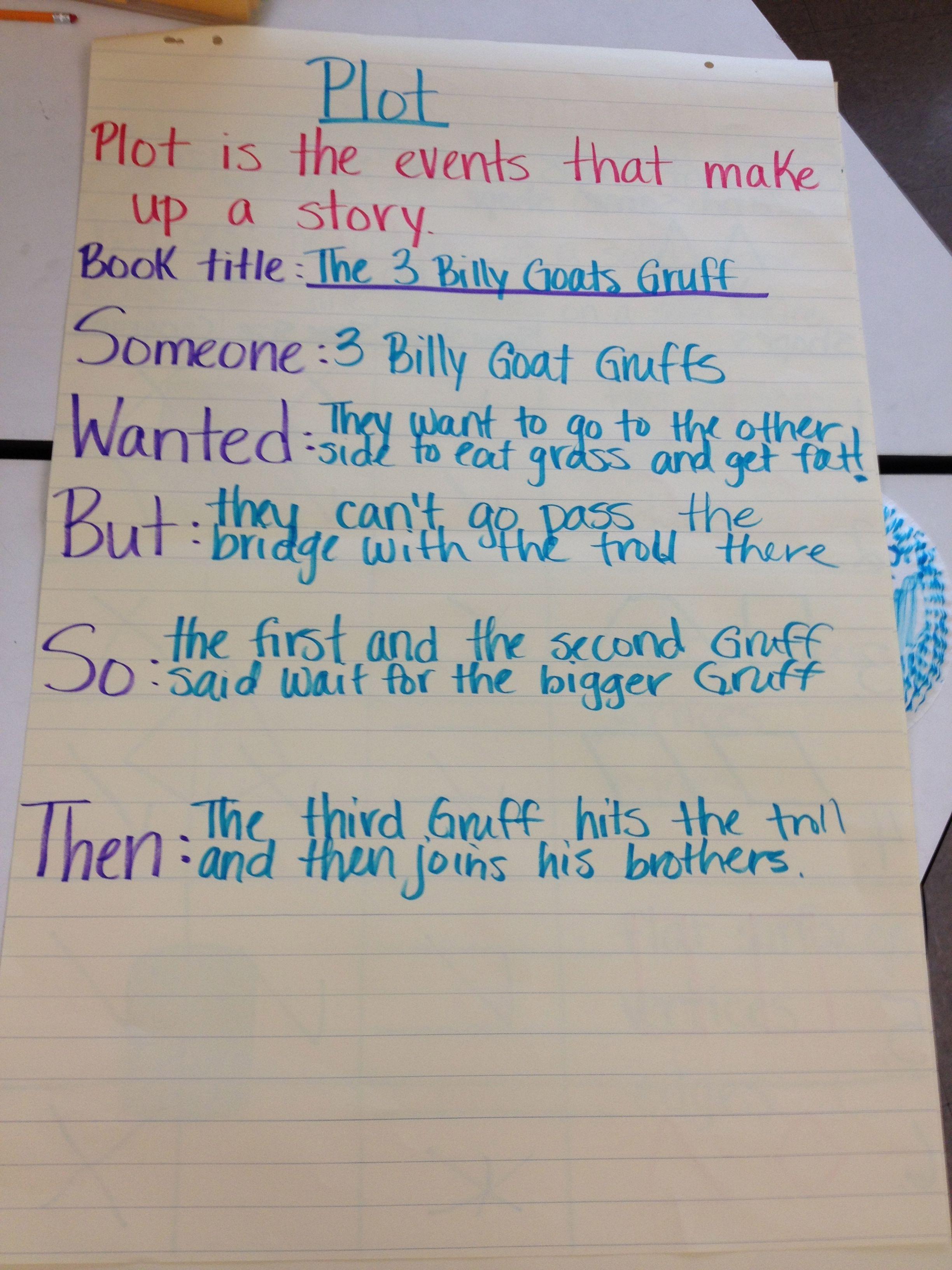 how to get good grades with a bias teache